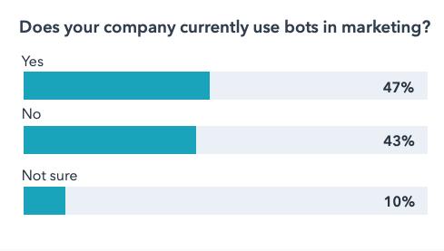 HS report 2021_bot